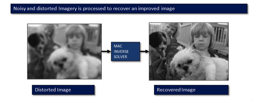 Inverse-Problems3
